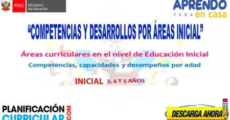 """COMPETENCIA Y DESARROLLO POR ÁREAS """"APRENDO EN CASA"""" (INICIAL 3, 4 Y 5 AÑOS)"""