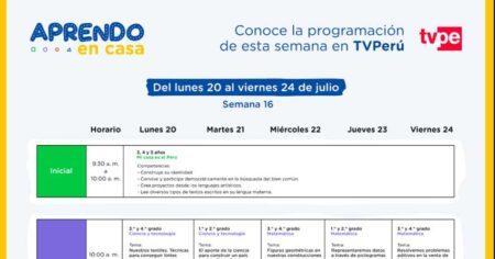 APRENDO EN CASA CONTENIDOS Y SESIONES RADIALES - SEMANA DIECISÉIS [20 al 24 de julio]