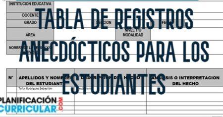 TABLA DE REGISTROS ANECDÓCTICOS PARA LOS ESTUDIANTES - Aprendo en Casa