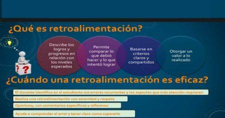 RETROALIMENTACIÓN FORMATIVA DESDE NUESTRA PRÁCTICA PEDAGÓGICA - SESIÓN DE APRENDIZAJE - COMUNICACIÓN Y MATEMÁTICA