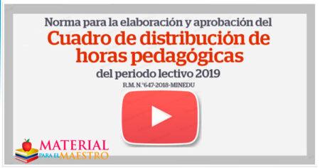 MINEDU: Elaboración y Aprobación del Cuadro de Distribución de Horas Pedagógicas 2019